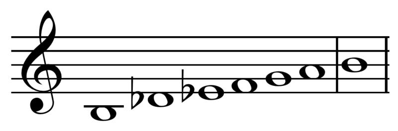 whole tone scale B