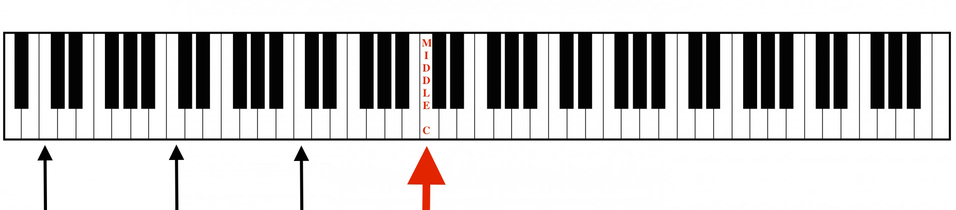 how to put numbers baove eachother on keyboard