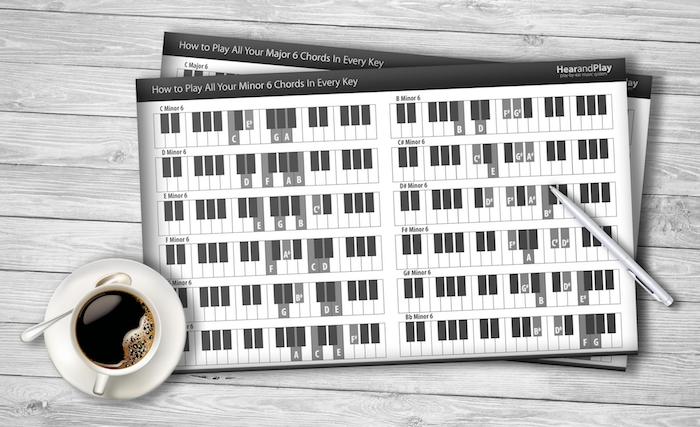 Piano piano chords cheat sheet : Week 6: Minor Sixth Chord + Chord Cheat Sheet - Hear and Play ...